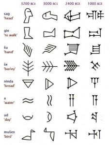 Sumerianlanguage